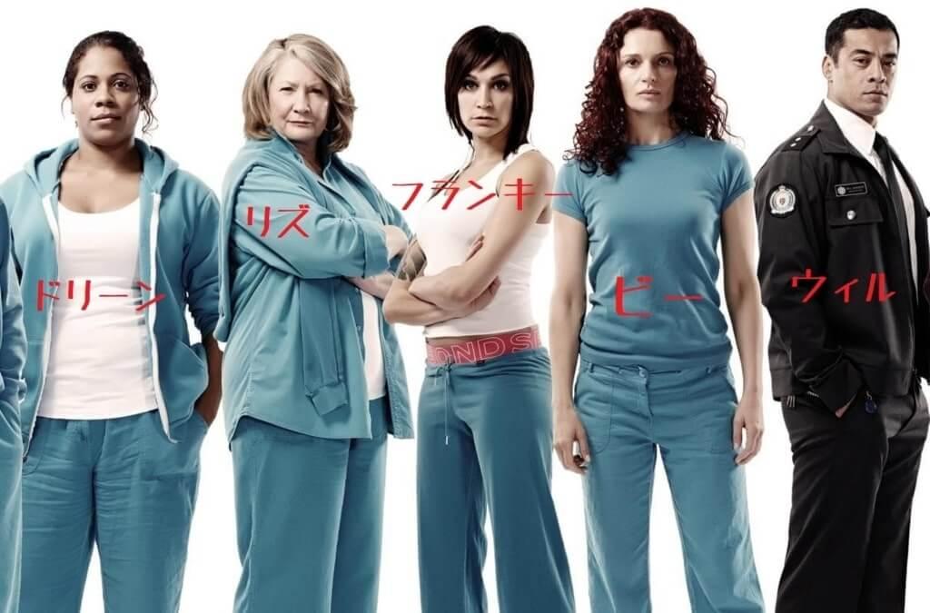 「ウェントワース女子刑務所」シーズン6制作決定!あらすじ、感想、キャスト